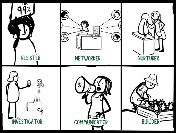 changemakertypes